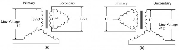 part 15 transformers itaca figure 15 4 three phase transformers primary and secondary windings connected differently